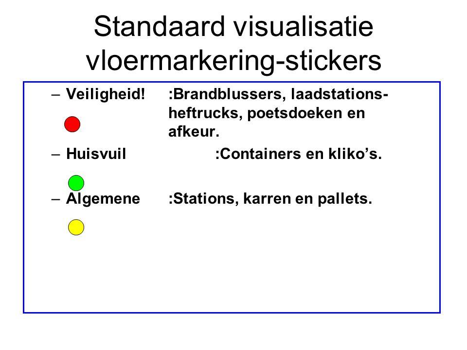 Standaard visualisatie vloermarkering-stickers