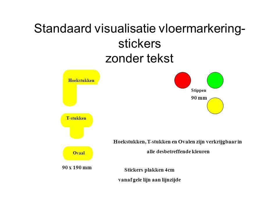Standaard visualisatie vloermarkering-stickers zonder tekst