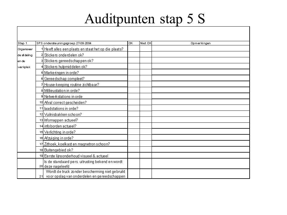 Auditpunten stap 5 S 43