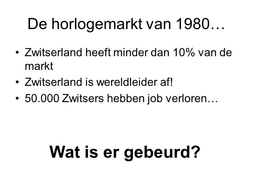 Wat is er gebeurd De horlogemarkt van 1980…