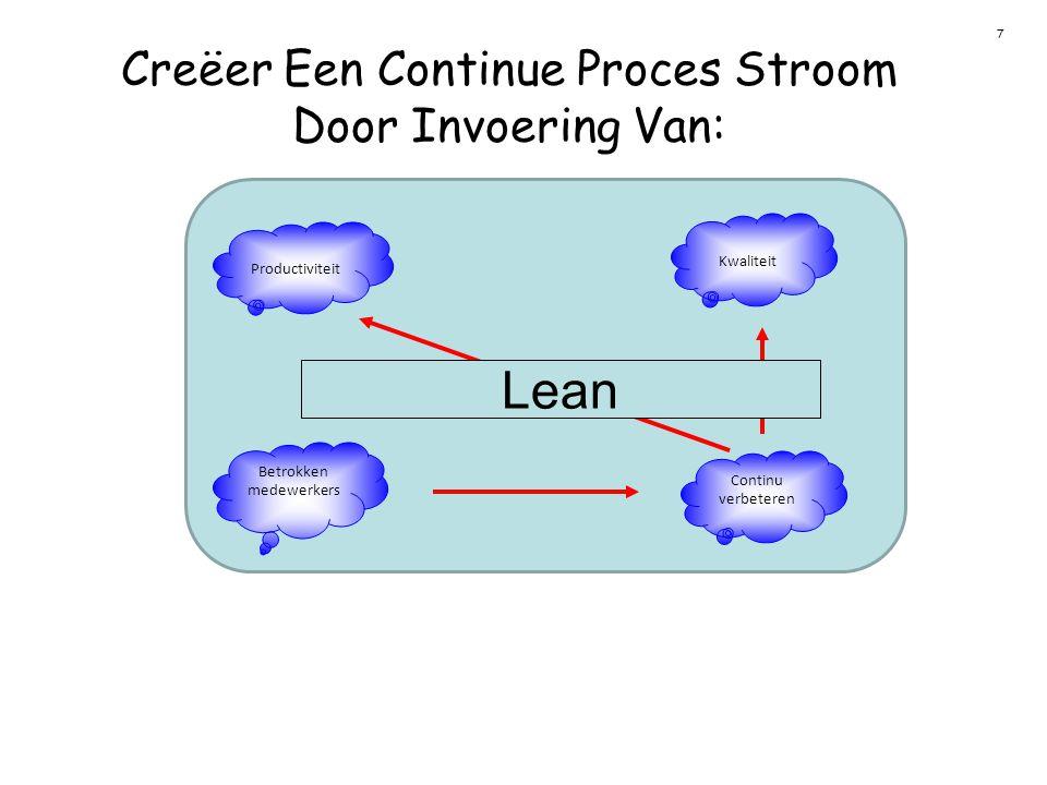 Creëer Een Continue Proces Stroom Door Invoering Van: