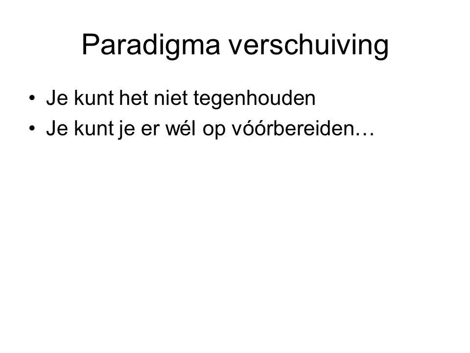Paradigma verschuiving
