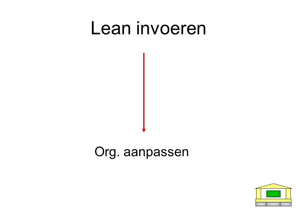 Lean invoeren Org. aanpassen
