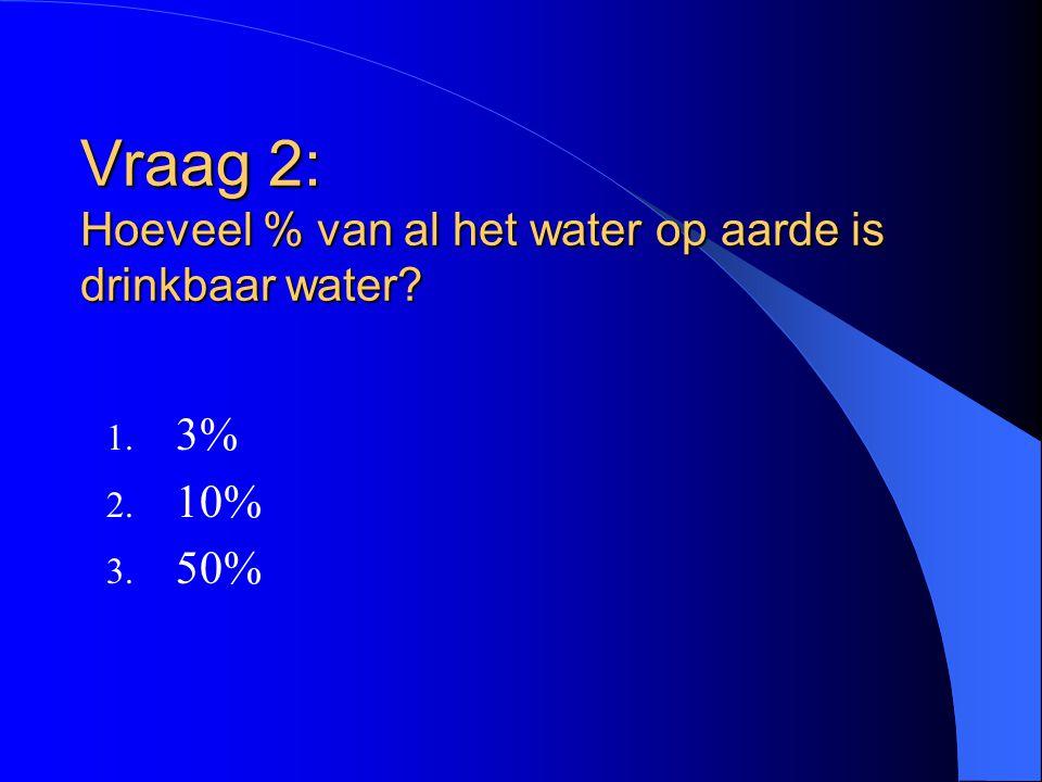 Vraag 2: Hoeveel % van al het water op aarde is drinkbaar water