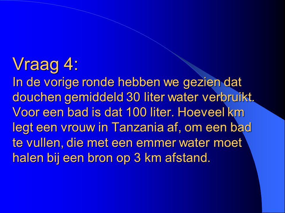 Vraag 4: In de vorige ronde hebben we gezien dat douchen gemiddeld 30 liter water verbruikt.