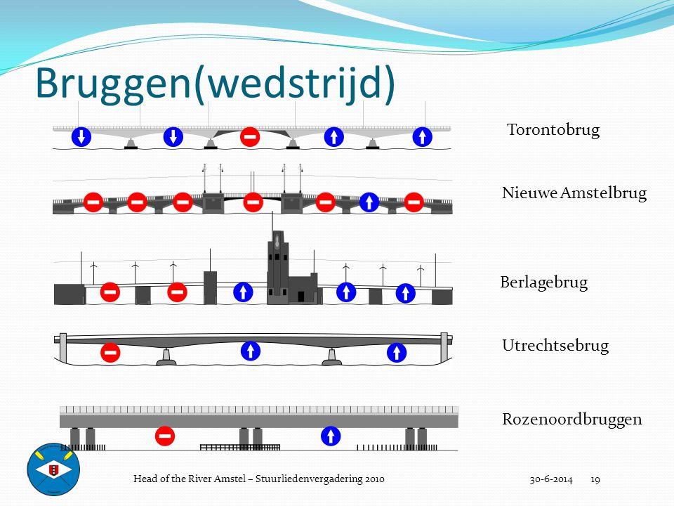 Bruggen(wedstrijd) Torontobrug Nieuwe Amstelbrug Berlagebrug