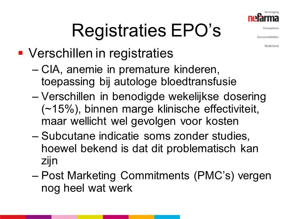 Registraties EPO's Verschillen in registraties