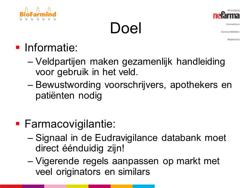 Doel Informatie: Farmacovigilantie: