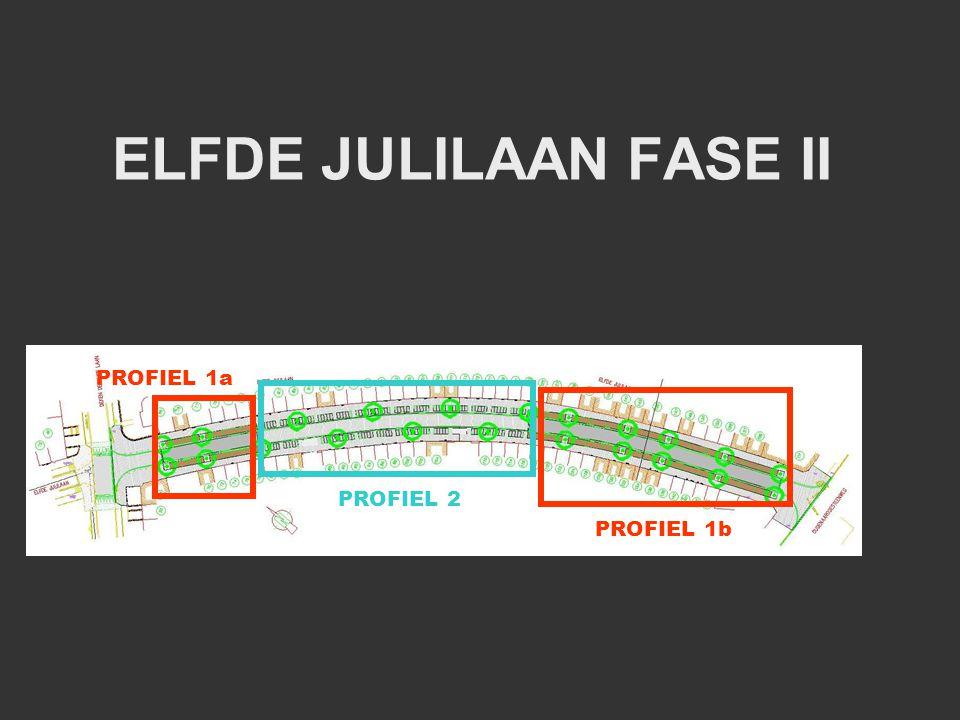ELFDE JULILAAN FASE II PROFIEL 1a PROFIEL 2 PROFIEL 1b