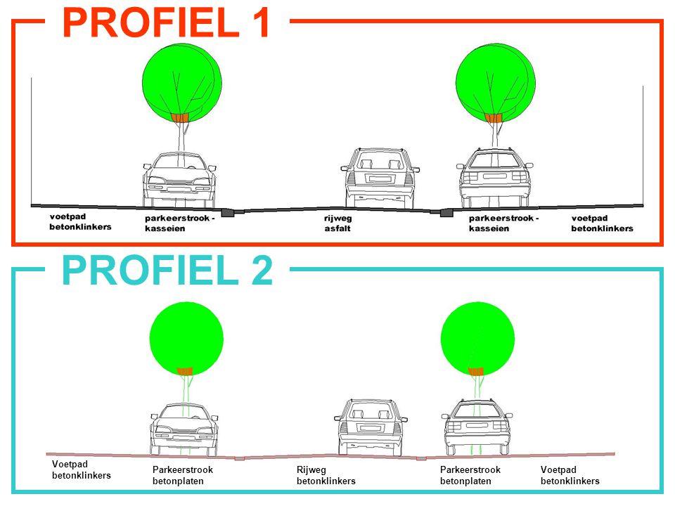PROFIEL 1 PROFIEL 2 Voetpad betonklinkers Parkeerstrook betonplaten