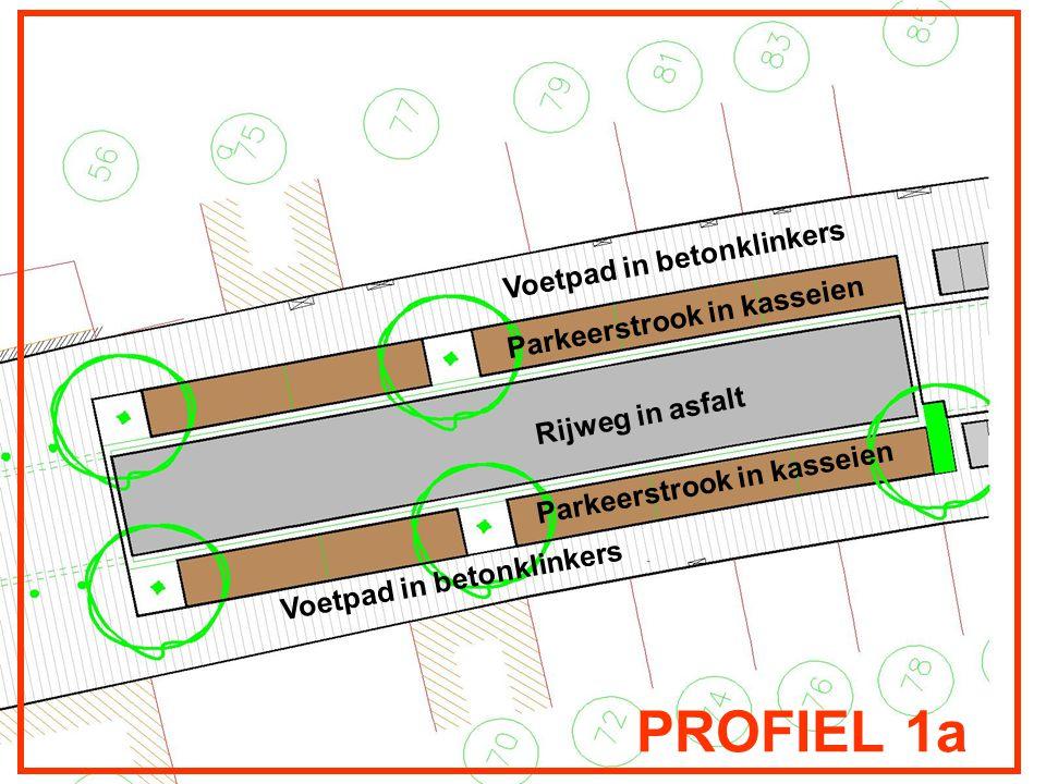 PROFIEL 1a Voetpad in betonklinkers Parkeerstrook in kasseien