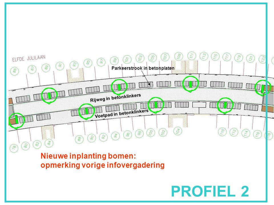 PROFIEL 2 Nieuwe inplanting bomen: opmerking vorige infovergadering