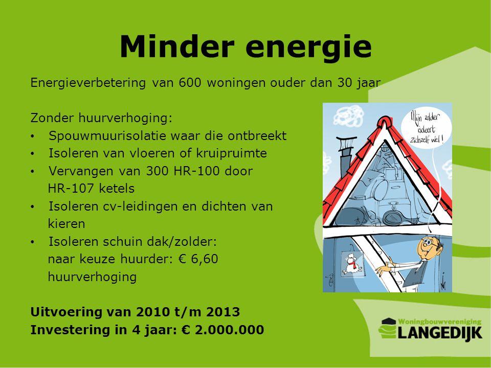 Minder energie Energieverbetering van 600 woningen ouder dan 30 jaar