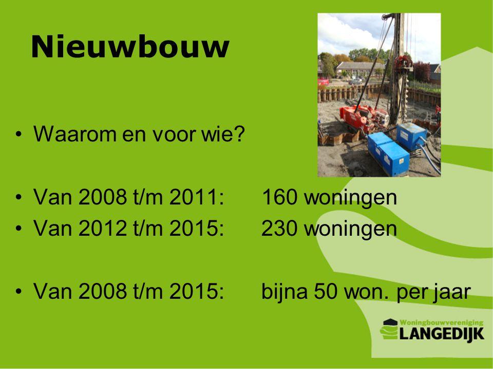 Nieuwbouw Waarom en voor wie Van 2008 t/m 2011: 160 woningen