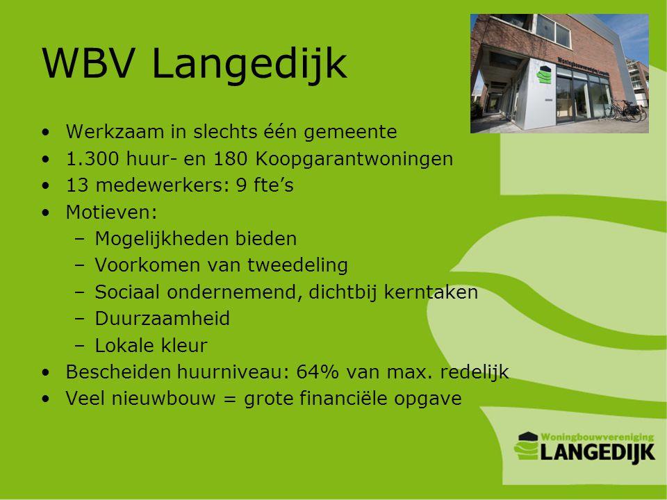 WBV Langedijk Werkzaam in slechts één gemeente