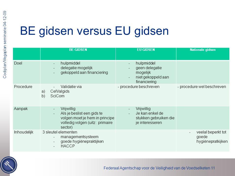BE gidsen versus EU gidsen