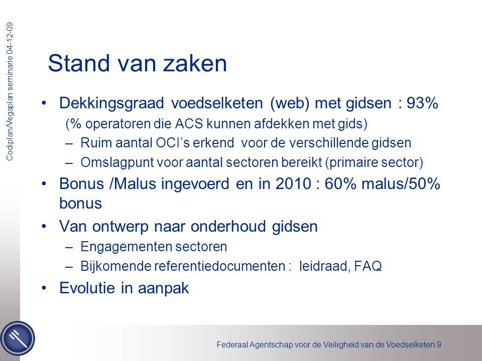Stand van zaken Dekkingsgraad voedselketen (web) met gidsen : 93%