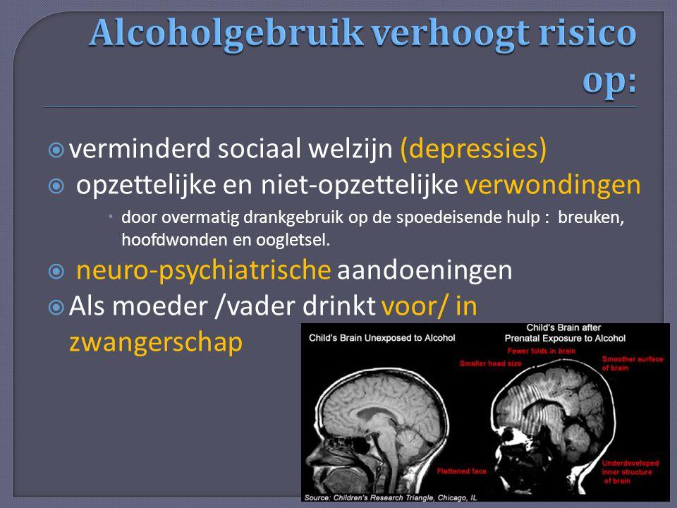 Alcoholgebruik verhoogt risico op: