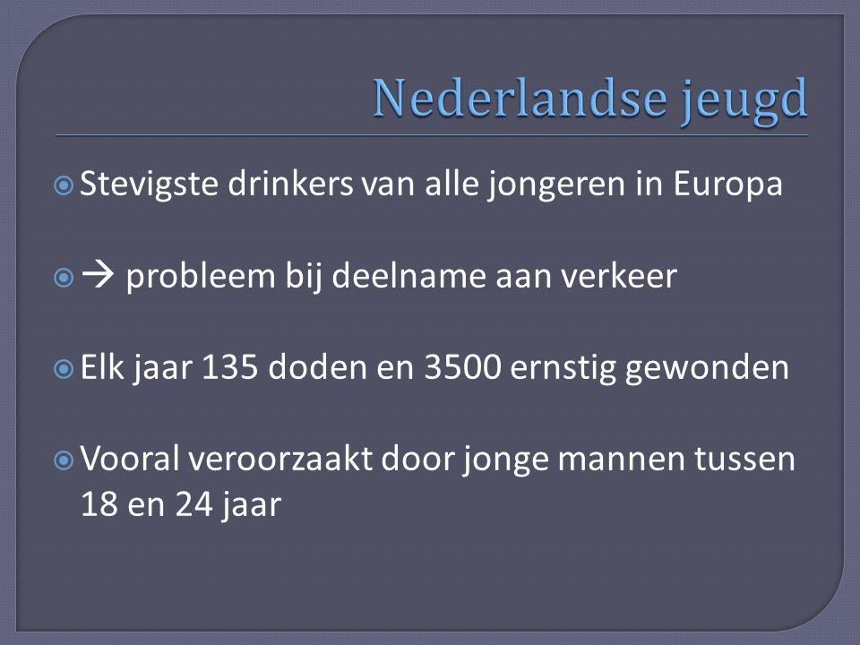 Nederlandse jeugd Stevigste drinkers van alle jongeren in Europa