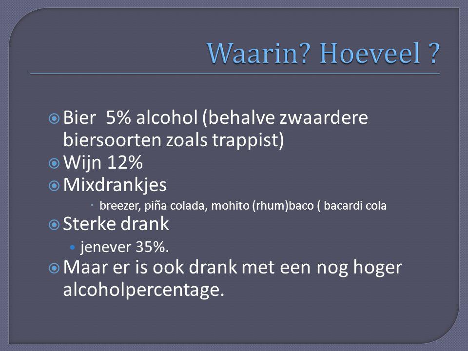 Waarin Hoeveel Bier 5% alcohol (behalve zwaardere biersoorten zoals trappist) Wijn 12% Mixdrankjes.