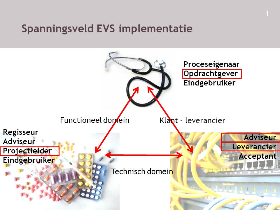 Resultaten onderzoek Medicatieveiligheid Maart 2011, Jacomien de Jong