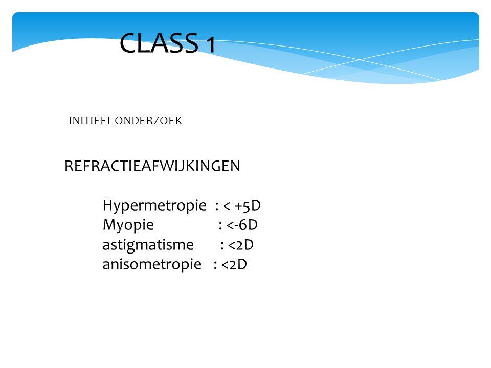 CLASS 1 REFRACTIEAFWIJKINGEN Hypermetropie : < +5D Myopie : <-6D