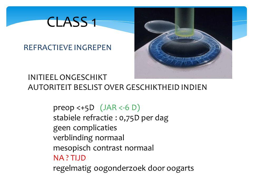 CLASS 1 REFRACTIEVE INGREPEN INITIEEL ONGESCHIKT