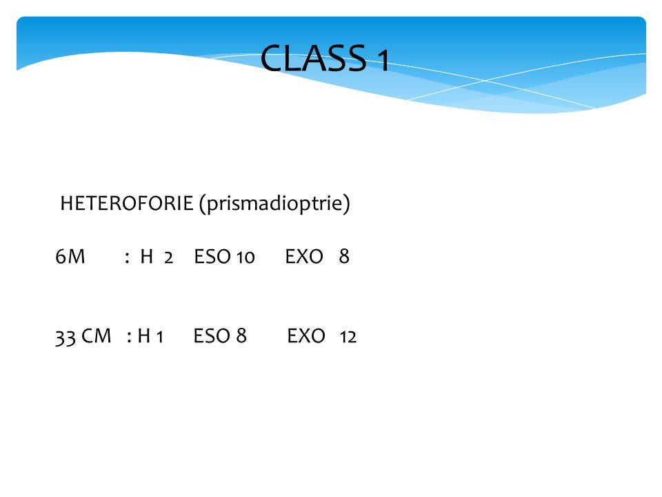 CLASS 1 HETEROFORIE (prismadioptrie) 6M : H 2 ESO 10 EXO 8