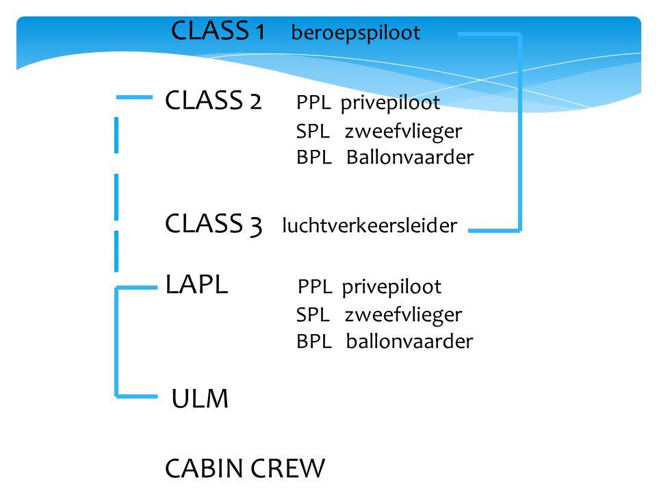 CLASS 3 luchtverkeersleider LAPL PPL privepiloot