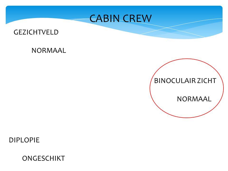 CABIN CREW GEZICHTVELD NORMAAL BINOCULAIR ZICHT NORMAAL DIPLOPIE