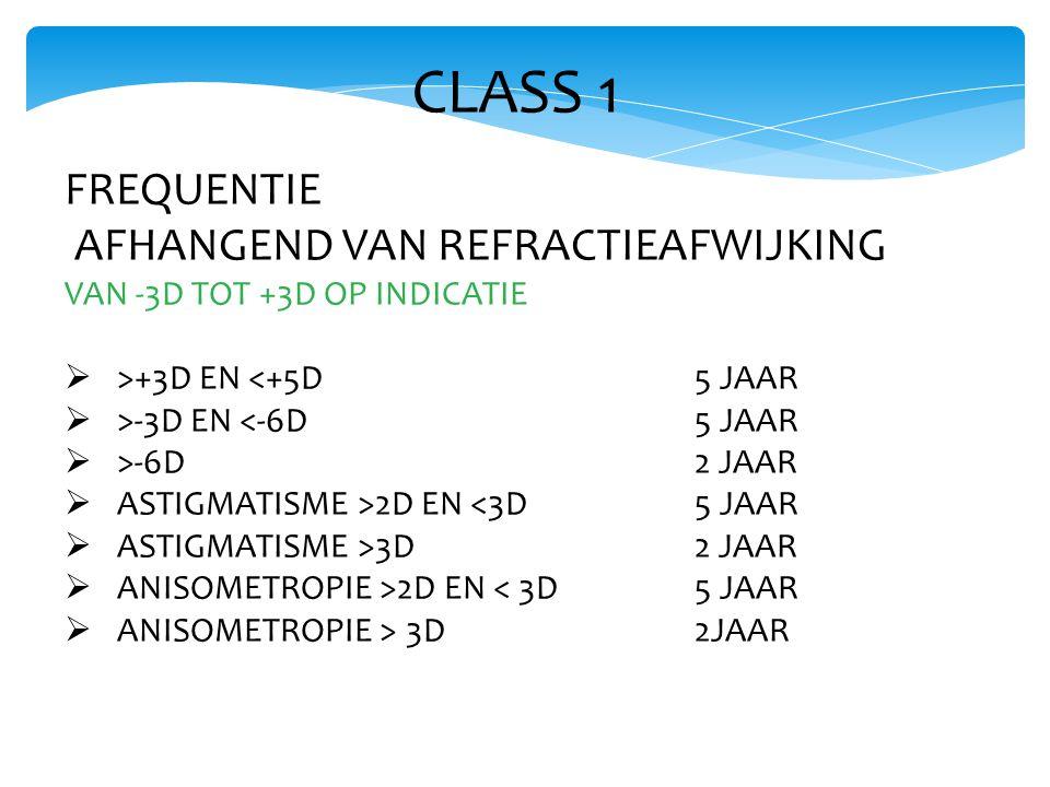 CLASS 1 FREQUENTIE AFHANGEND VAN REFRACTIEAFWIJKING