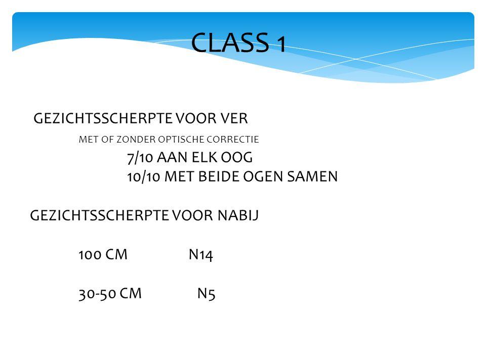 CLASS 1 GEZICHTSSCHERPTE VOOR VER MET OF ZONDER OPTISCHE CORRECTIE