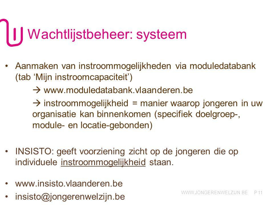 Wachtlijstbeheer: systeem