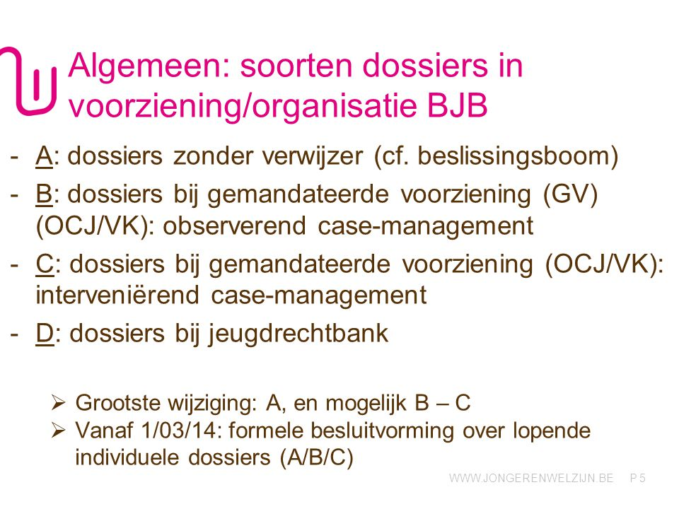 Algemeen: soorten dossiers in voorziening/organisatie BJB