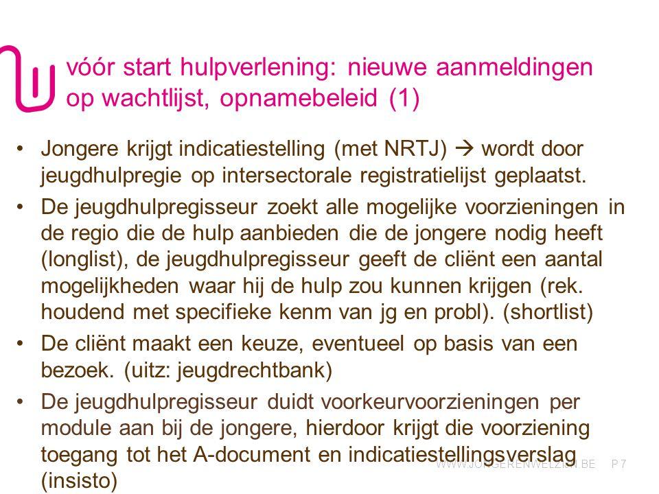 vóór start hulpverlening: nieuwe aanmeldingen op wachtlijst, opnamebeleid (1)