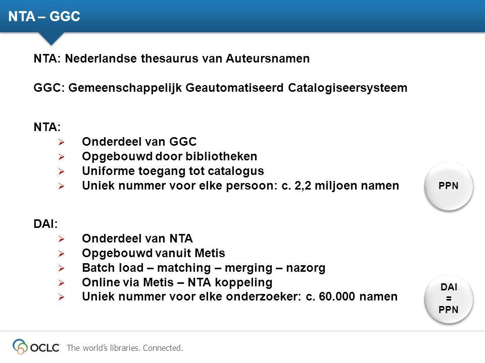 NTA – GGC NTA: Nederlandse thesaurus van Auteursnamen