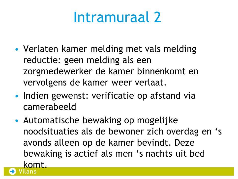 Intramuraal 2
