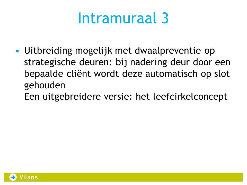 Intramuraal 3