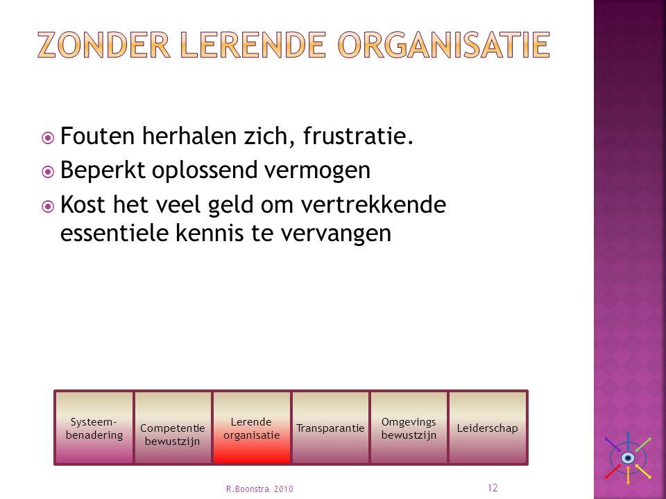 Zonder lerende organisatie