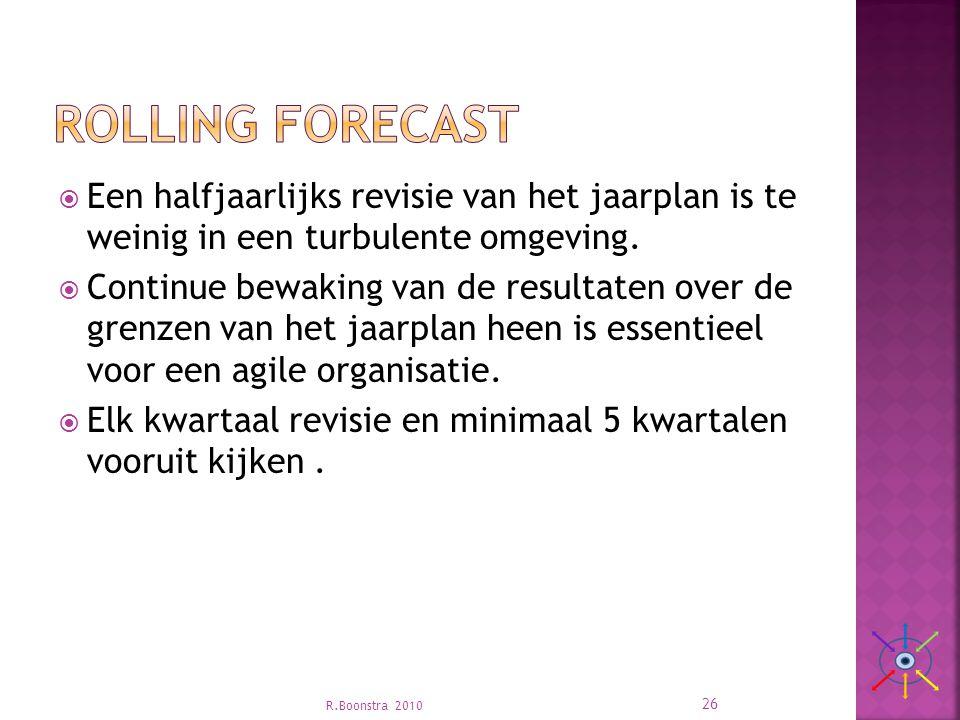 Rolling Forecast Een halfjaarlijks revisie van het jaarplan is te weinig in een turbulente omgeving.