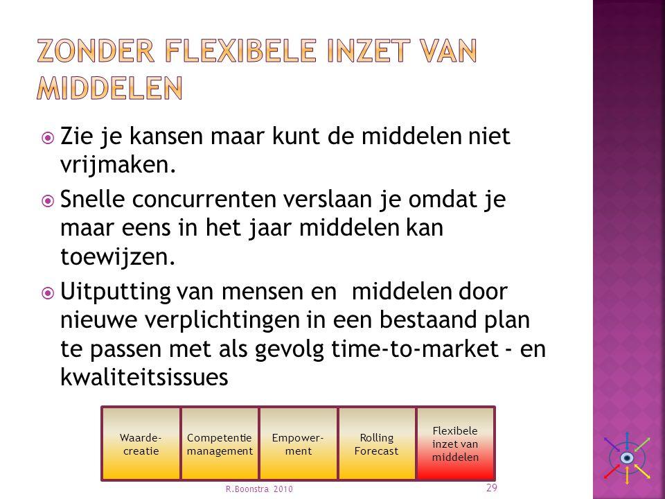 Zonder Flexibele inzet van middelen