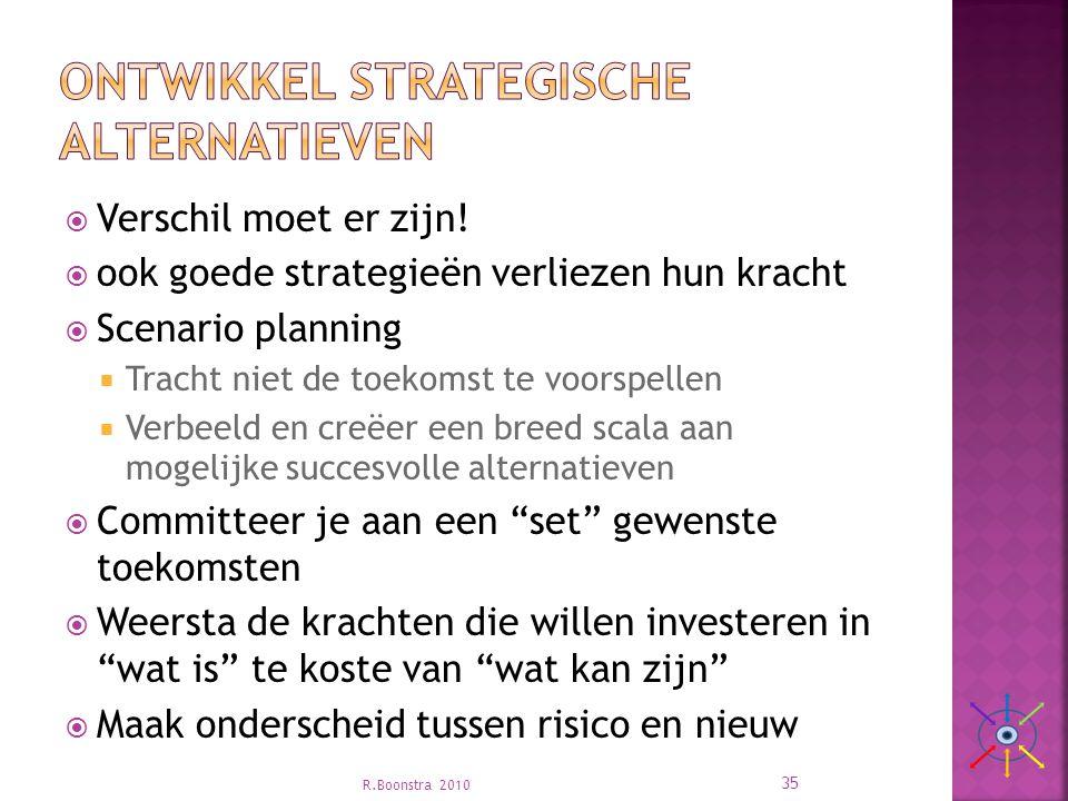 Ontwikkel strategische alternatieven