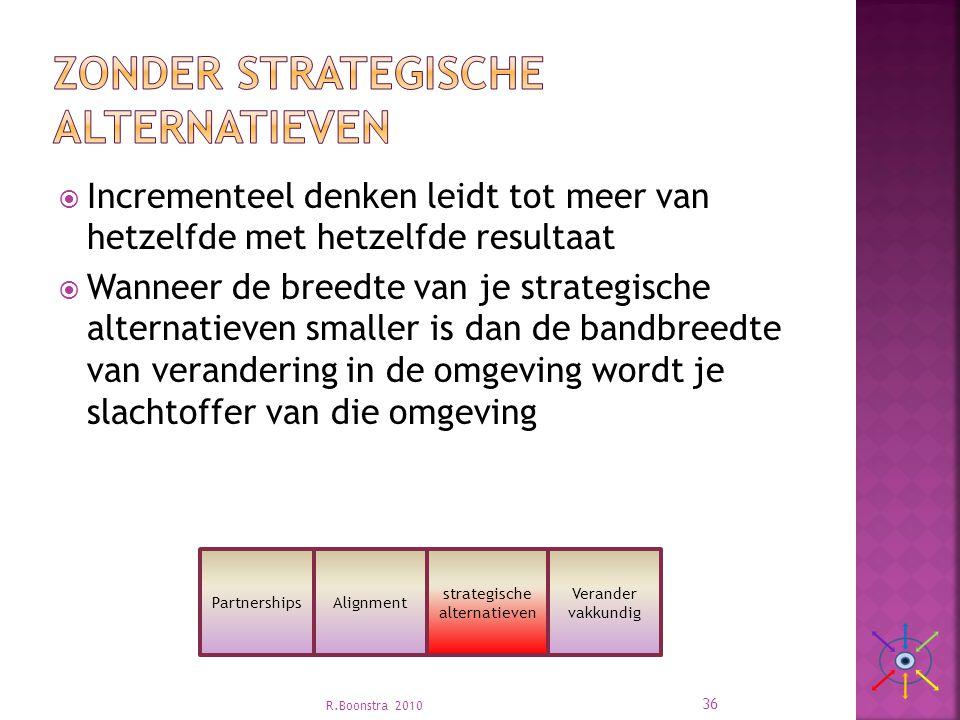 Zonder strategische alternatieven