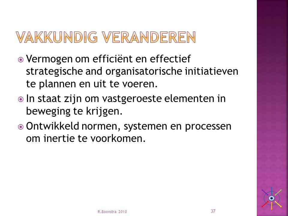 Vakkundig veranderen Vermogen om efficiënt en effectief strategische and organisatorische initiatieven te plannen en uit te voeren.