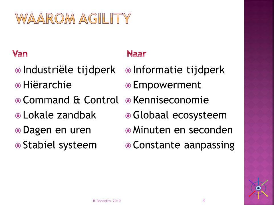 Waarom Agility Industriële tijdperk Hiërarchie Command & Control
