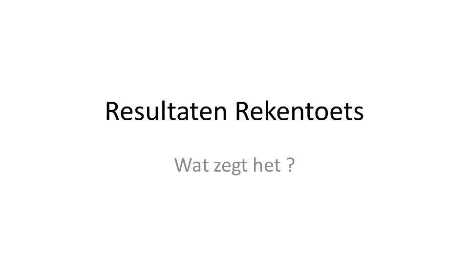 Resultaten Rekentoets