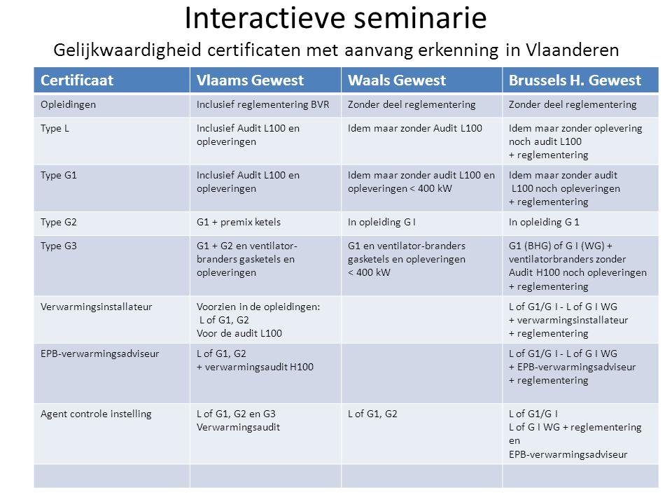 Interactieve seminarie Gelijkwaardigheid certificaten met aanvang erkenning in Vlaanderen