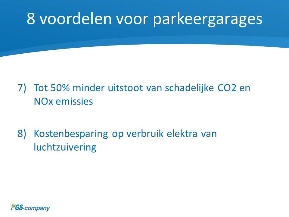 8 voordelen voor parkeergarages