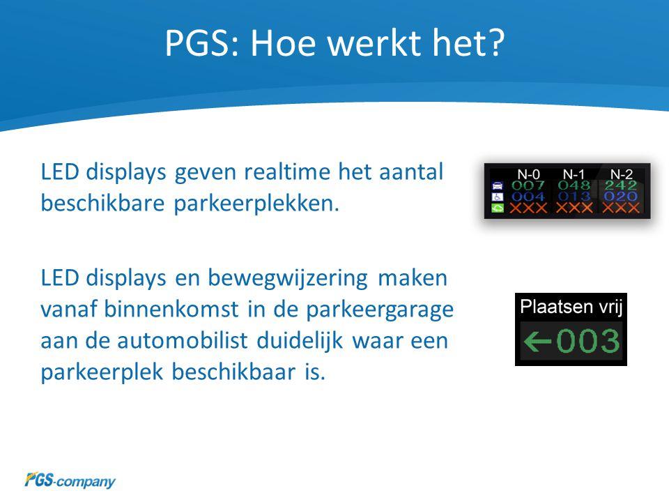 PGS: Hoe werkt het LED displays geven realtime het aantal beschikbare parkeerplekken.
