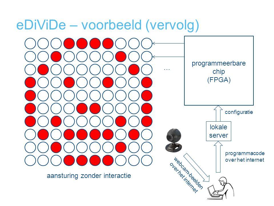 eDiViDe – voorbeeld (vervolg)